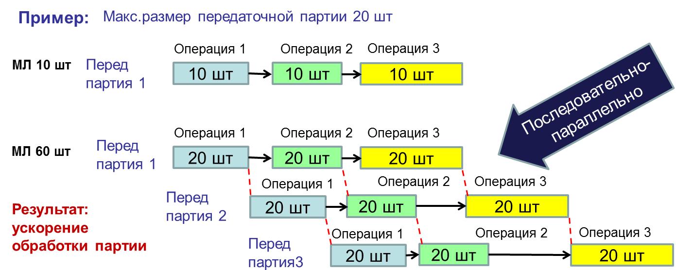 МПД15