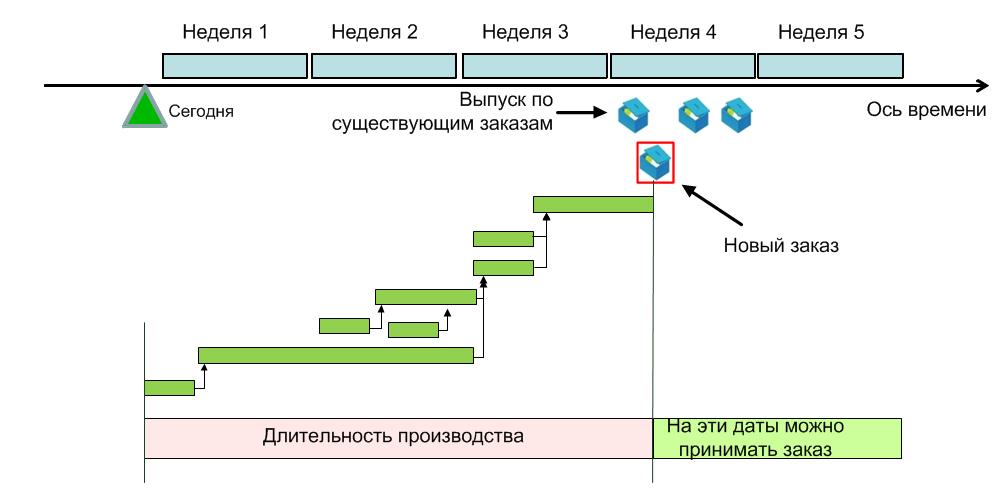 ATP-MRP